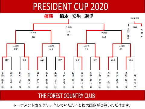 理事長杯2020